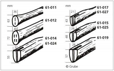 Stiel Kuhfußstiel Auge 57 x 26 mm, Länge 110 cm